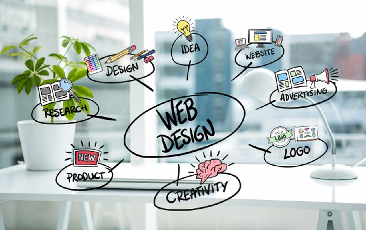WEB DESIGN MYTHS THAT SMALL BUSINESSES OFTEN BELIEVE